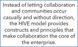 Deliberate Collaboration